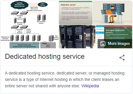 Why you need London dedicated servers